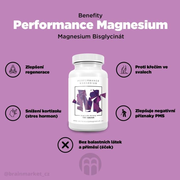 brainmarket magnesium infografika