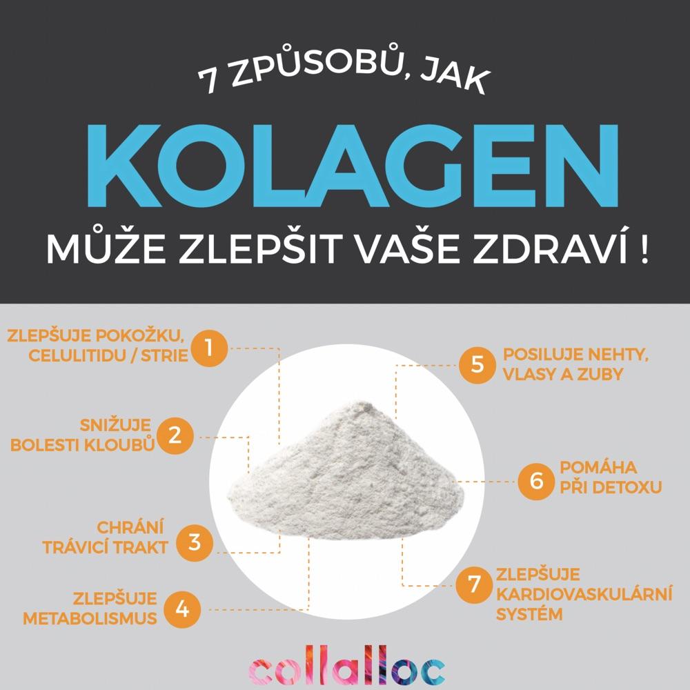 collalloc co je to kolagen