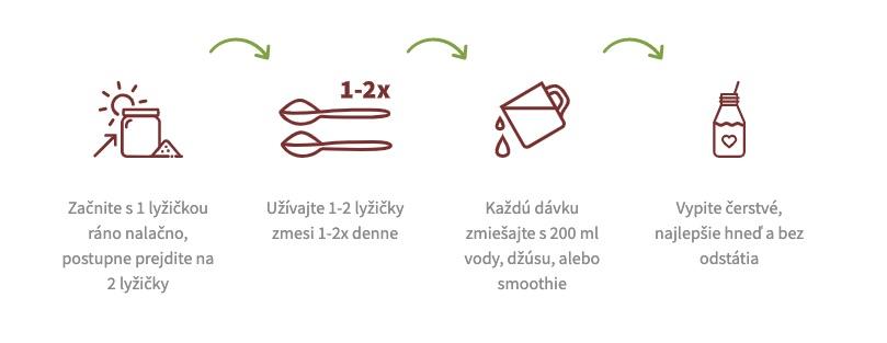 ecoblog sk blendea supergreens